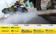 Hàng chục triệu xe máy đã có lộ trình kiểm định khí thải