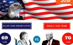 Toàn cảnh cuộc đua vào Nhà Trắng của D.Trump và H.Clinton