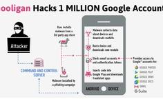 Mã độc Gooligan tấn công 1 triệu tài khoản Google
