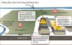 Toàn cảnh vụ cháy dài kỷ lục ở Khu công nghiệp Trà Nóc