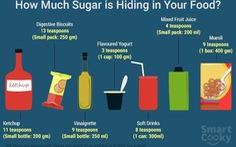 Thực phẩm đóng hộp chứa nhiều đường hơn mức ghi trên bao bì