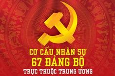 67 đảng bộ trực thuộc trung ương hoàn tất đại hội nhiệm kỳ 2020-2025