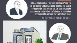 Nhà 43 của Bí thư Nguyễn Xuân Anh 'ôm' nhà 45, 47 ra sao?