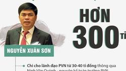 Làm gì với 'lời kêu gọi' trả tiền của ông Nguyễn Xuân Sơn?