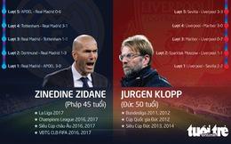 Chung kết Champions League hứa hẹn thế trận hỗn loạn, mất kiểm soát