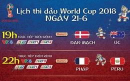 Lịch thi đấu World Cup 2018 ngày 21-6