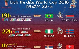 Lịch thi đấu World Cup 2018 ngày 22-6