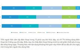 Người Việt sẵn sàng đổi thông tin cá nhân lấy quà miễn phí!