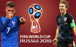 Kèo chung kết Pháp - Croatia: Các chuyên gia chọn Pháp