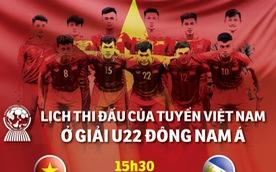 Lịch thi đấu của tuyển Việt Nam tại Giải U-22 Đông Nam Á 2019