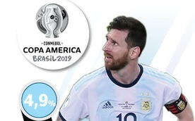 Messi cần hỗ trợ