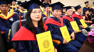 12.000 tỉ đồng nâng cao năng lực giảng viên, lãnh đạo trường ĐH