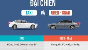 'Đại chiến' taxi: Vinasun khởi kiện Grab đòi bồi thường