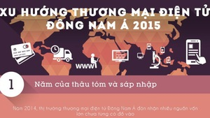 Xu hướng thương mại điện tử Đông Nam Á năm 2015