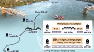 Sập cầu Ghềnh, khách đi tàu đến Sóng Thần rồi đi xe ra Biên Hòa