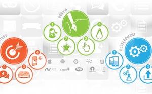 Lập trình ứng dụng thâu đêm với cuộc thi APEC
