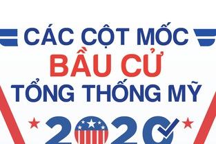 Các cột mốc trong bầu cử tổng thống Mỹ 2020
