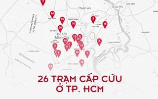 26 trạm cấp cứu vệ tinh ở TP.HCM