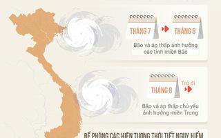 Năm nay, khoảng 4-5 cơn bão ảnh hưởng đến đất liền Việt Nam