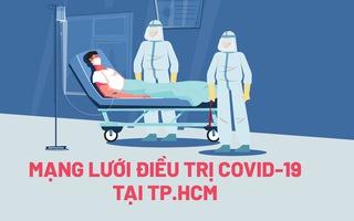 Những bệnh viện nào ở TP.HCM đang điều trị bệnh nhân COVID-19?