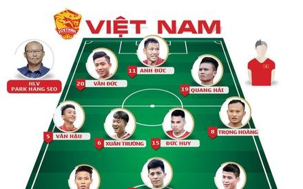 Việt Nam – Philippines: Xuân Trường đá chính, cặp với Đức Huy