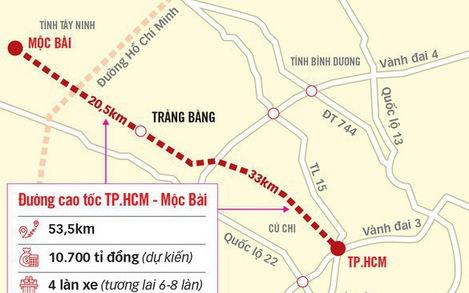 Thủ tướng đồng ý TP.HCM quyết định chủ trương đầu tư đường cao tốc TP.HCM - Mộc Bài