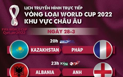 Lịch trực tiếp vòng loại World Cup 2022 châu Âu: Pháp, Anh, Ý, Tây Ban Nha, Đức ra sân