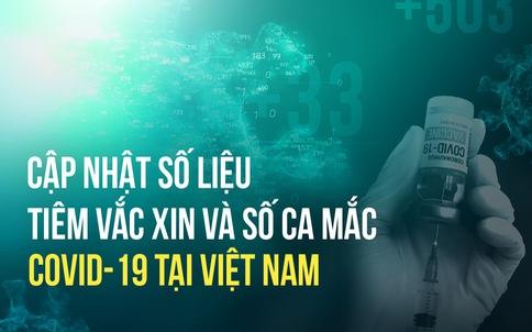 Cập nhật số liệu tiêm vắc xin và ca mắc COVID-19 tại Việt Nam