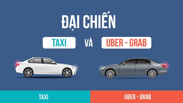 Hà Nội yêu cầu báo cáo lượng xe hợp đồng kiểu Uber - Grab