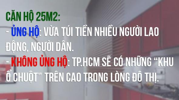 Nên chọn căn hộ thương mại ở TP.HCM 25m2 hay 45m2?