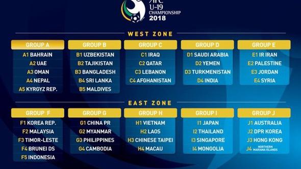 VN gặp Lào, Đài Loan, Macau ở vòng loại Giải U-19 châu Á 2018