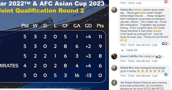 CĐV Malaysia thách thức: 'Việt Nam đợi đấy, Malaysia tới đây !'
