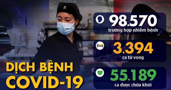 Dịch COVID-19 ngày 6-3: Iran thêm 17 người chết trong một ngày, Vatican có ca nhiễm đầu tiên