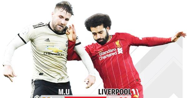 Vòng 18 Giải ngoại hạng Anh (Premier League): Ngày derby nước Anh trở lại