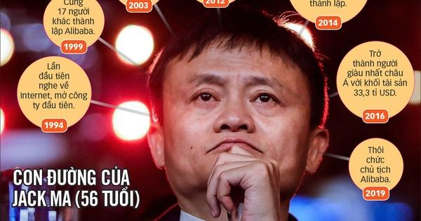 Đằng sau sự kiện Jack Ma 'mất tích'