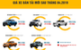 Xe bán tải 'đội' chục triệu sau 10-4, xe cũ nhộn nhịp mua bán